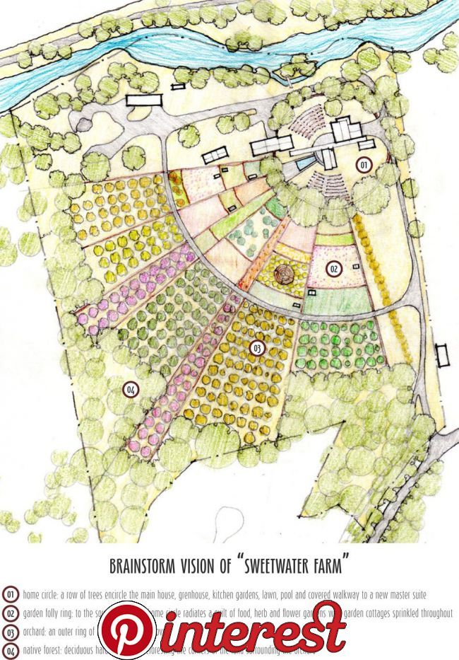 Sweetwater Farm Site Sketch Permaculture Design Plan Sketch Landscape Design Plans Permaculture Design Farm Layout Farm Design