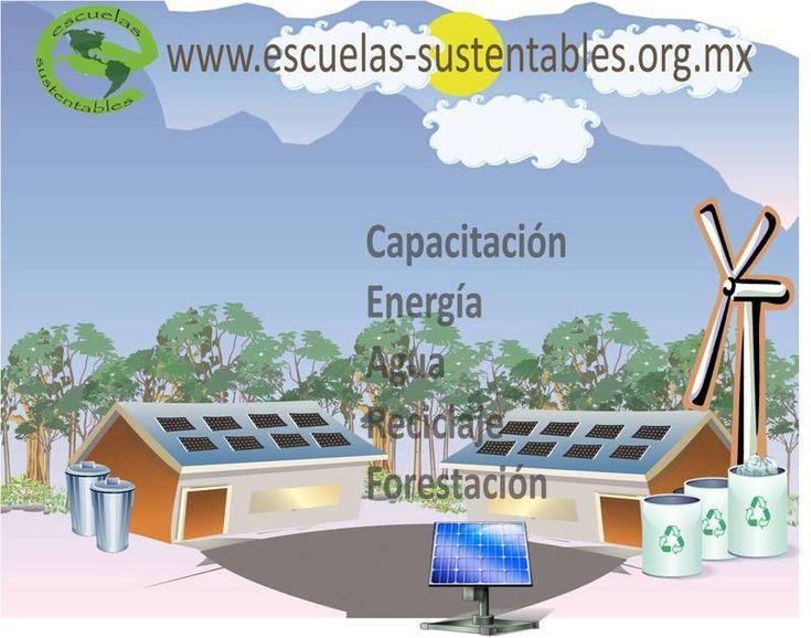 Modelo de Escuelas Sustentables