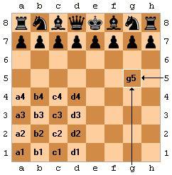 Chess/Algebraic notation - Wikibooks, open books for an open world