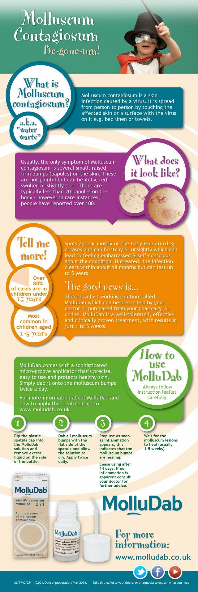 Natural Remedies For Molescum