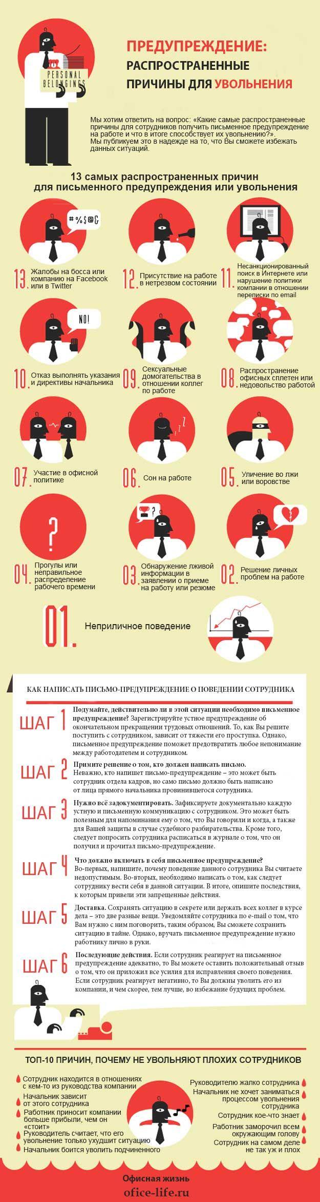 13 причин увольнения