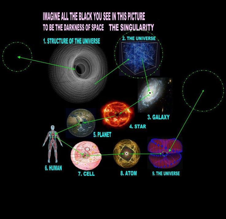 name of biggest black hole - photo #6