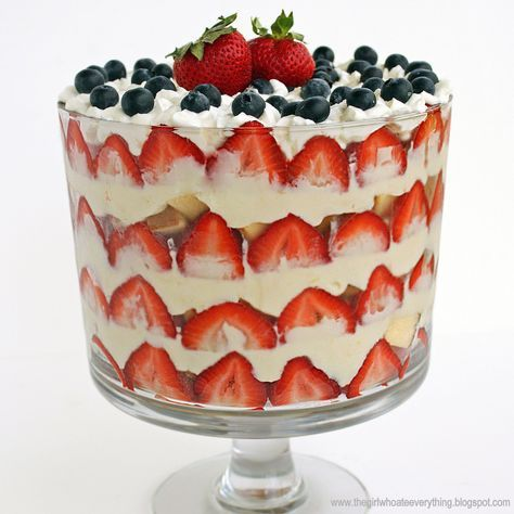 Patriotic Trifle 2 cups heavy cream ½ cup white sugar 2 cups milk 2 (3.4 ounce) packages instant cheesecake pudding mix 2 teaspoons lemon juice ½ cup sour cream 2 (10.75 ounce) packages prepared pound cake 2 (16 ounce) carton strawberries, sliced strawberries for garnish blueberries for garnish