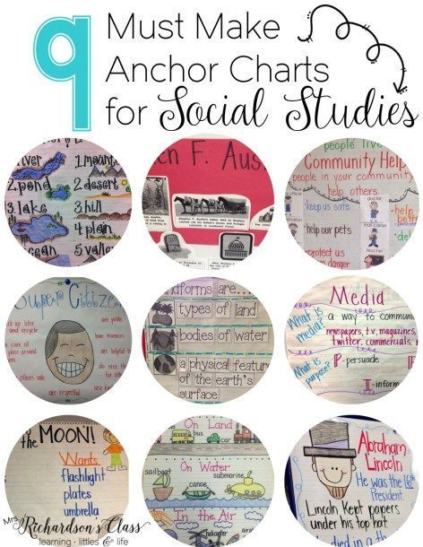 How do i get my teacher to think i like social studies?!? PLEASE HELP!!!?
