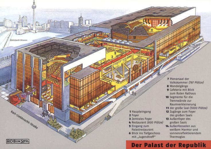 Heinz Graffunder, Palast der Republik postcard, 1974-76 (Zeichnung Werner Kruse)