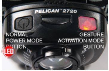 Peli Headlight