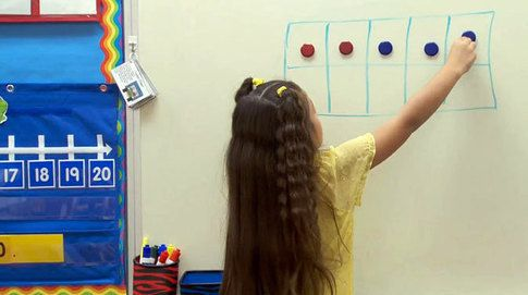 Excellent video for Kindergarten and 1st grade teachers. It is a great way to see how to teach decomposing numbers.