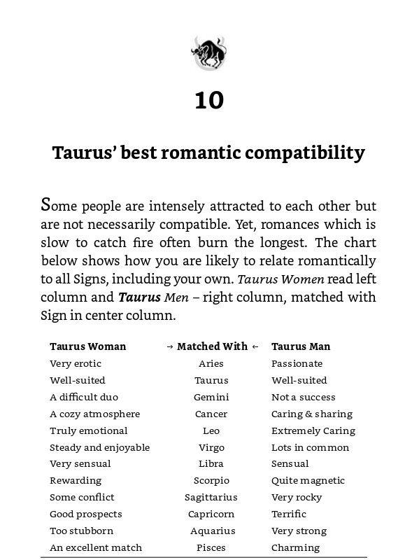 Taurus compatibility | I'm TAURUS what are you | Taurus daily