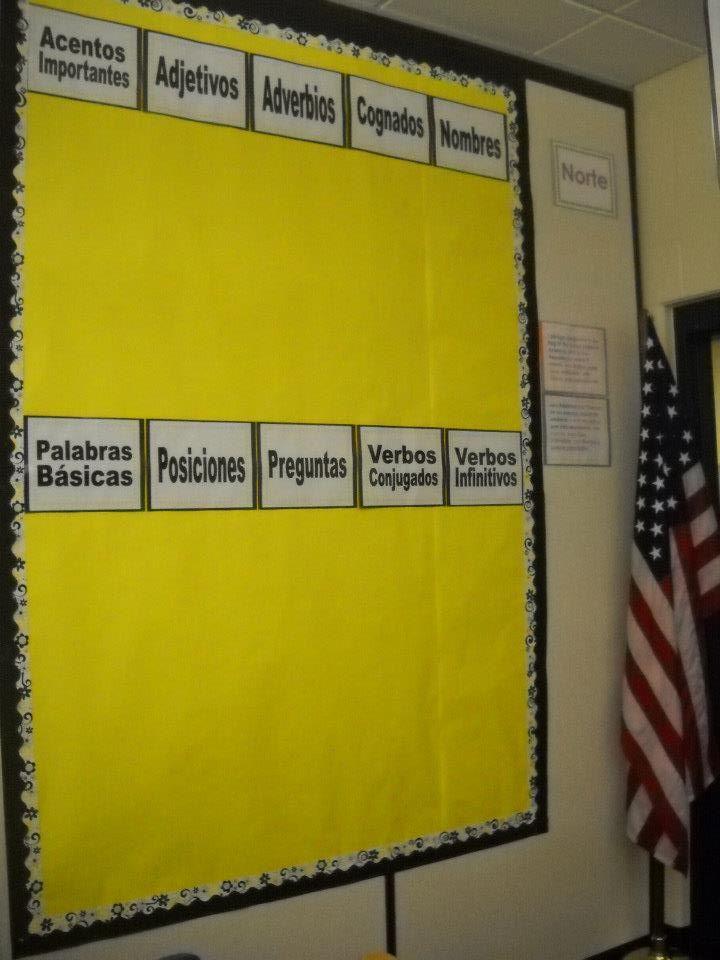 Spanish Word Wall categories, in leiu of letters like English WW's.