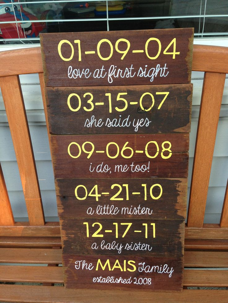 5 year anniversary gift.  Wood panels with special dates.