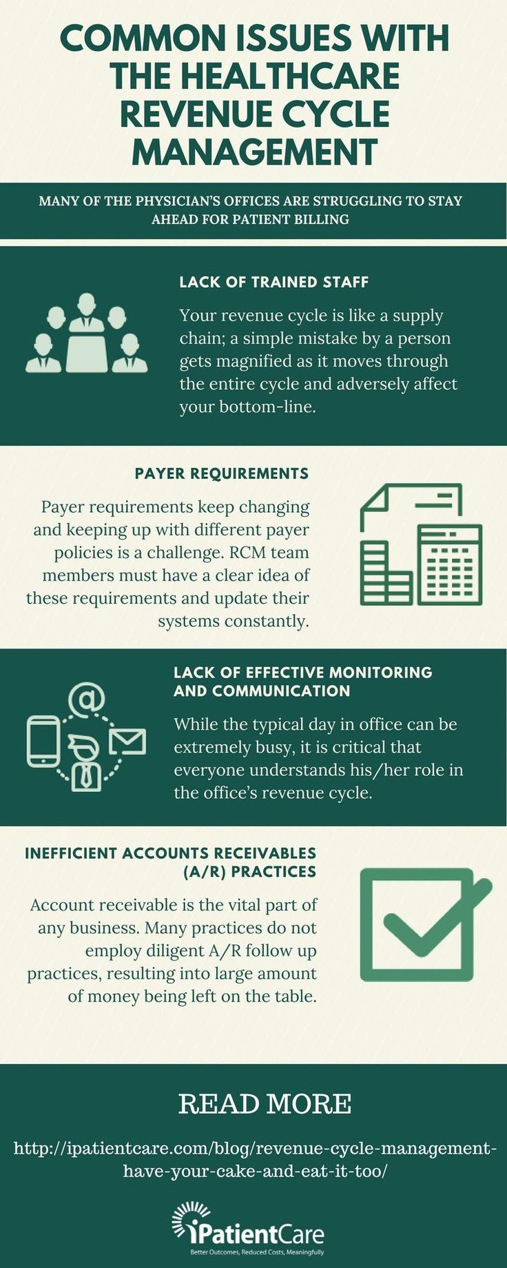 Common Issues with the Healthcare Revenue Cycle Management