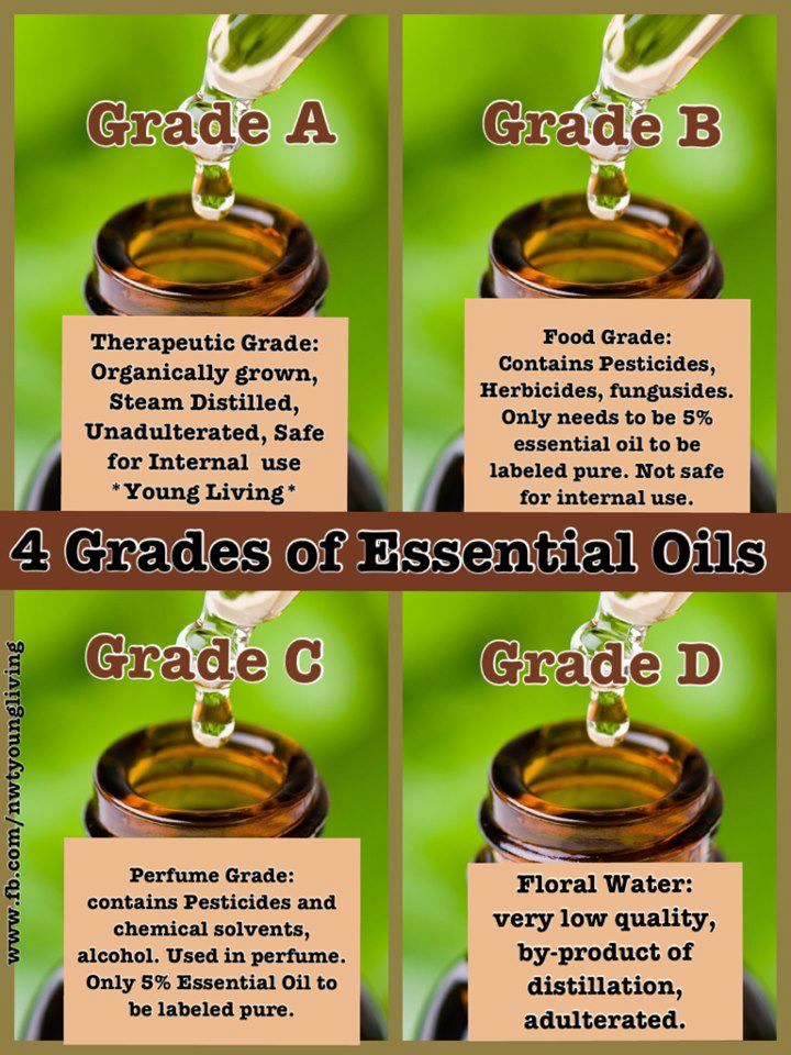 The different grades of Essential Oils...                              …