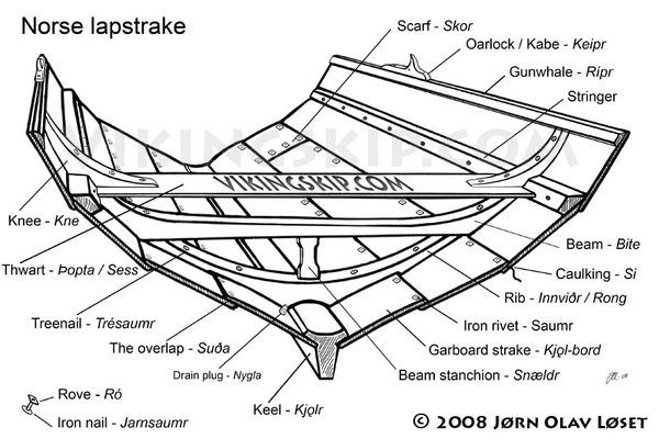 1000+ ideas about Boat Building on Pinterest | Wooden boat building, Wooden boat plans and Boat ...