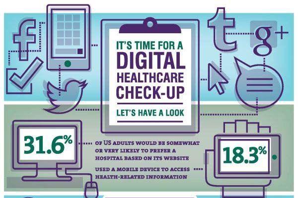 http://www.dexmedia.com/media/digital-healthcare.jpg