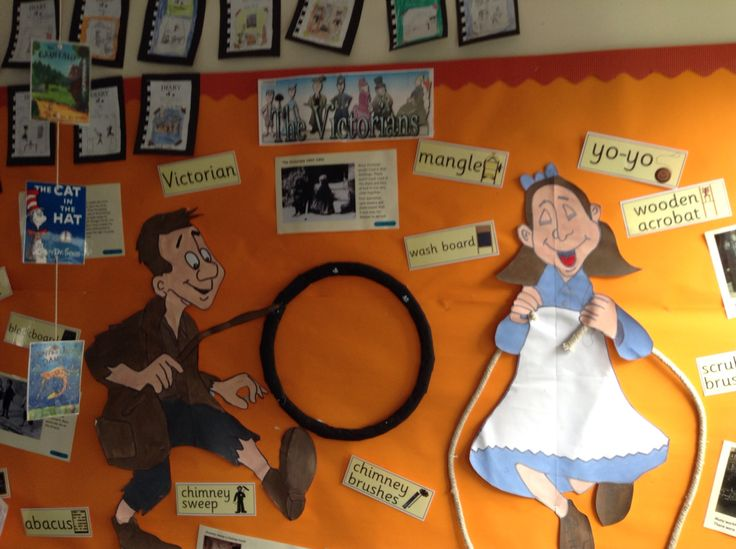 Looking at the Victorians in Key Stage 2