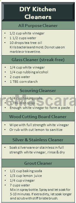 You dont need to use harsh cleaners with harmful ingredients to get a sparkling clean kitchen! These recipes are the best of the best for cleaning your home using all natural ingredients. Click to read more about the safety of commercial cleaners or Pin to save for a sparkling kitchen.