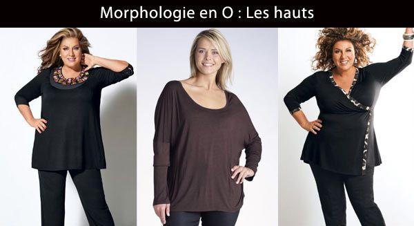 La femme avec une morphologie en O a des rondeurs : Poitrine généreuse, ventre rebondie, épaules rondes, ... Suivez nos conseils pour vous mettre en valeur.