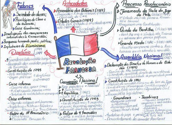 Resumo de História Geral Revolução Francesa Oparin (@Oparin_n) | Twitter
