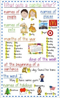 Little Miss Glamour Goes To Kindergarten: Tips for creating anchor charts