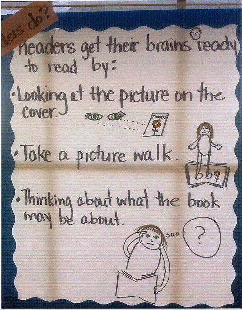 Launching Readers Workshop....Anchor chart (visual)