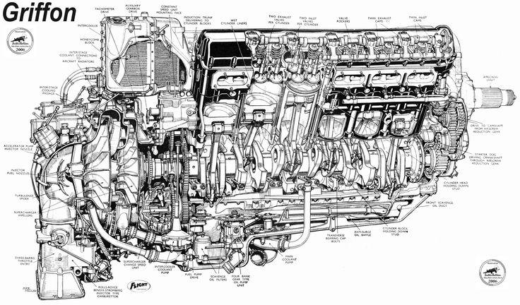 engine diagram 5 0 engine 1989 town car griffon.gif 2,500×1,470 pixels | diagrammatical! | rolls ... merlin engine diagram