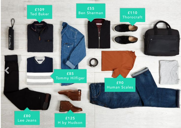 Win an Enclothed Box Worth over £500!