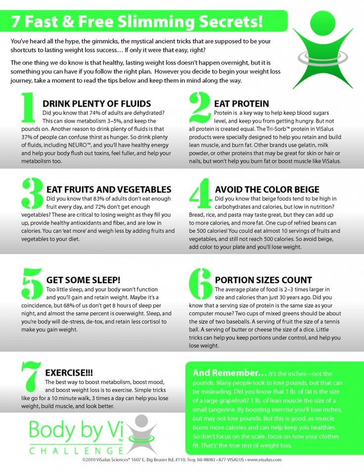 15 best ViSalus Products images on Pinterest | Body by vi, Weight ...