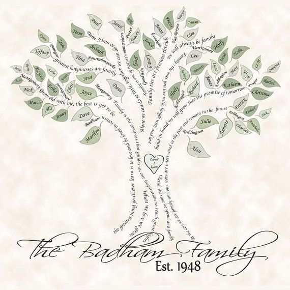 Family Tree Graphic Art Print JPEG FILE ONLY by pinkcochon on Etsy, $30.00