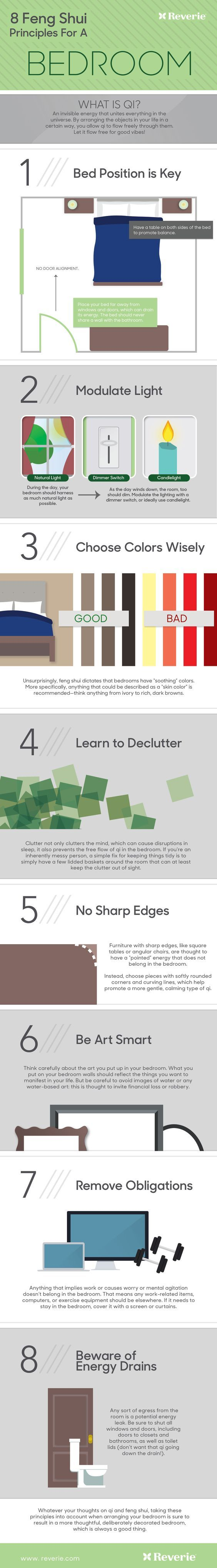 In the bedroom, where you harness the life-renewing force of sleep, Qi becomes perhaps more important than anywhere else. Make sure your bedroom is set up to be a peaceful, restorative, and lucky space by following the Feng Shui principles, compiled into an infographic by Reverie.