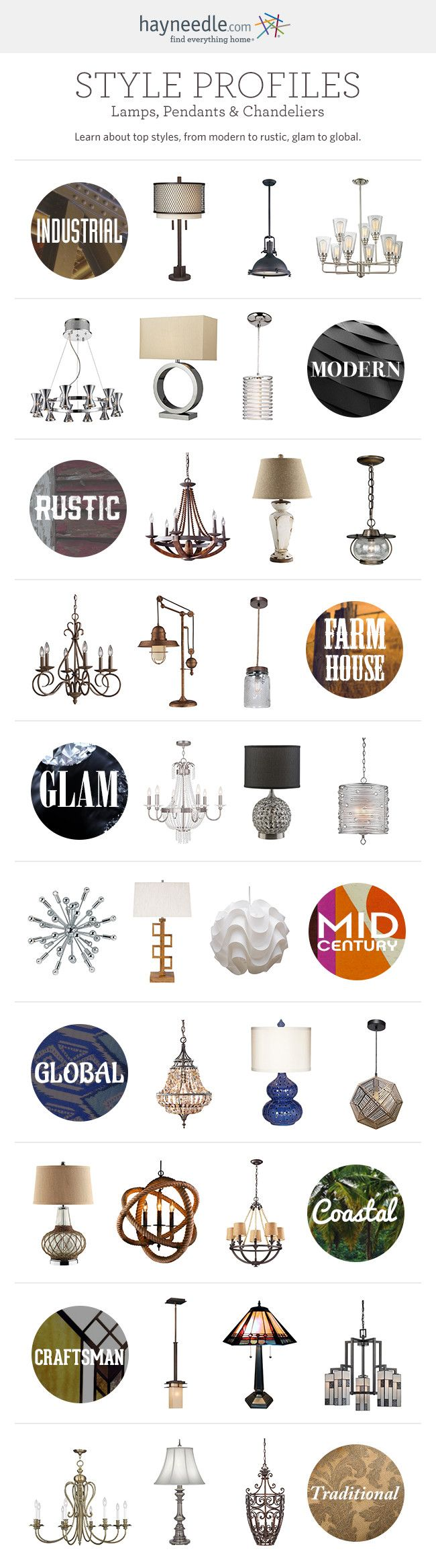 lighting styles. Take A Glance At Our Quick Overview Of 10 Top Styles In Lighting: You\u0027 Lighting