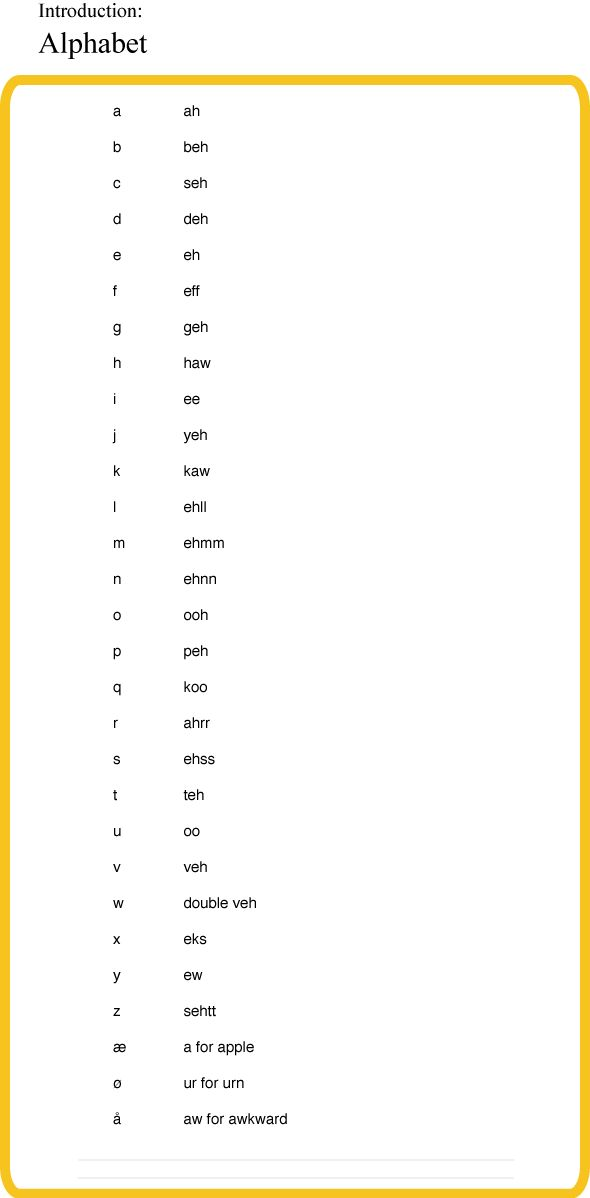 NOTE: The Norwegian Alphabet uses the standard Western Alphabet with 26 characters, even though not all sounds and characters are used in the modern Norwegian language.read more...