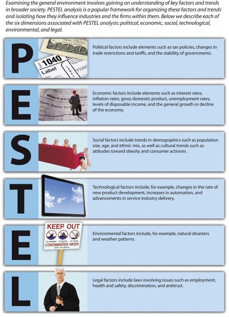 Best  Pestel Analysis Example Ideas On   Swot