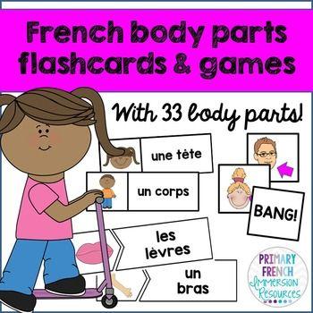 Les parties du corps - French body parts