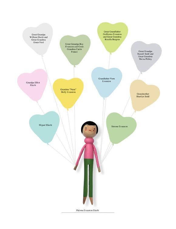 DIY Printable Balloon Family Tree | Handmade Charlotte