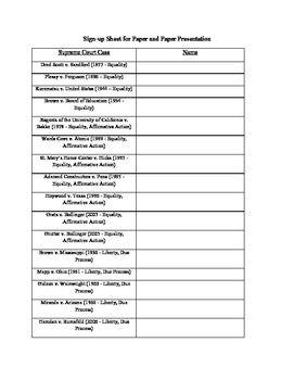 List of Landmark Supreme Court Cases