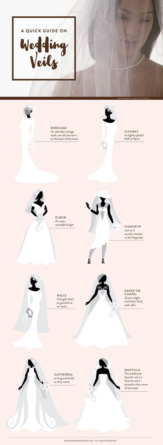 Ideas for wedding veil styles | How to Choose the Right Bridal Accessories | http://www.bridestory.com/blog/how-to-choose-the-right-bridal-accessories #WeddingAccessories