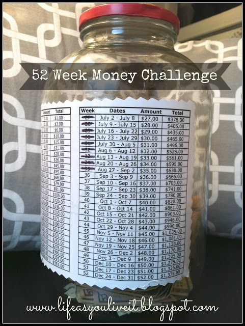 52 Week Money ChallengeIdeas, 52 Weeks, For Kids, Weeks Money, Money Challenges, Money Saving Challenge, Saving Challenges, Challenges Updates, Weeks Challenges