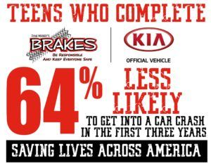 173 best kia country blog images on pinterest put on the brakes educating teen drivers fandeluxe Gallery