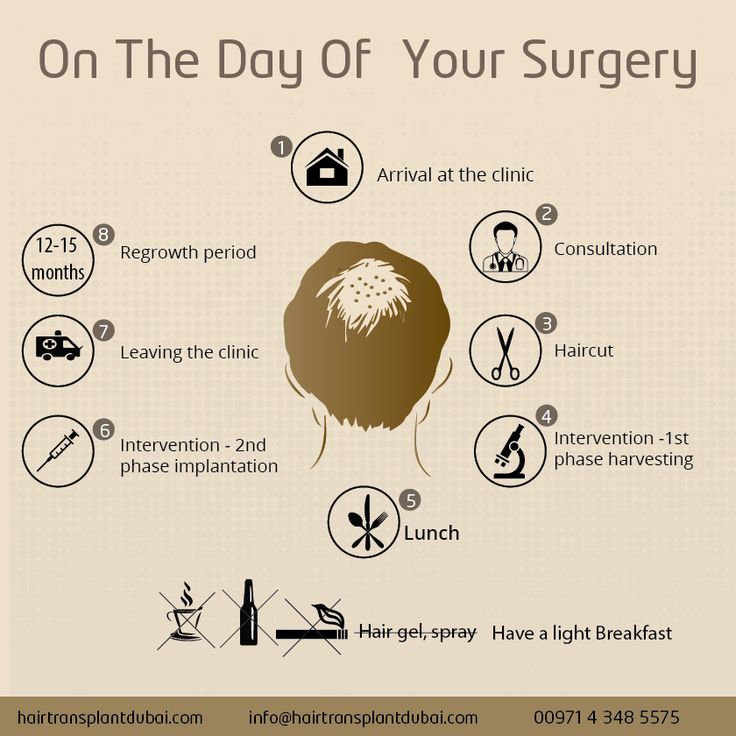 https://flic.kr/p/uSMdo6 | How to Prepare for Hair Transplant Surgery? | Hair Transplant Surgery day Guidelines - http://thehairtransplantcenter.com/hair-transplant/preoperative-care-for-hair-transplant-treatment-saudi-arabia/...