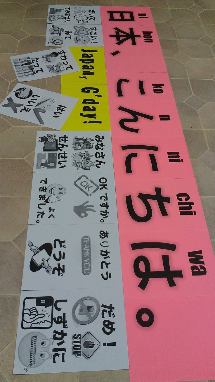 How do you encourage and support target language usage in your classroom? Here are some simple signs that I had displayed at the front of my classroom with accompanying easy-to-deconstruct supportive images. #Japaneseteacher #Japaneseclassroom #Japanese #classroomdesign #classroomdisplay #classroominstructions