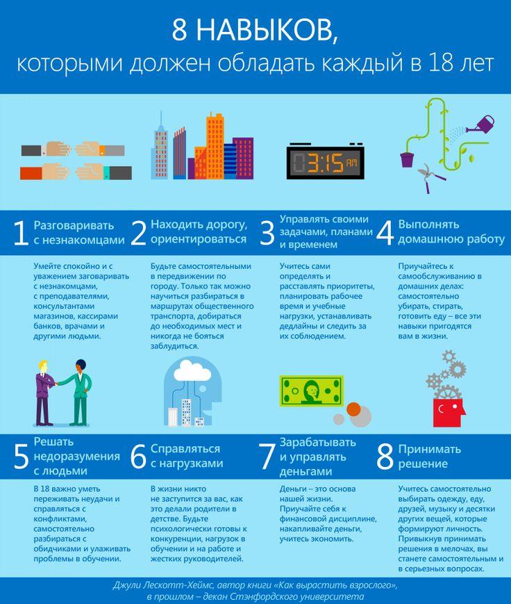 Топ-5 навыков будущего по версии Microsoft Ukraine (инфографика) - AIN.UA