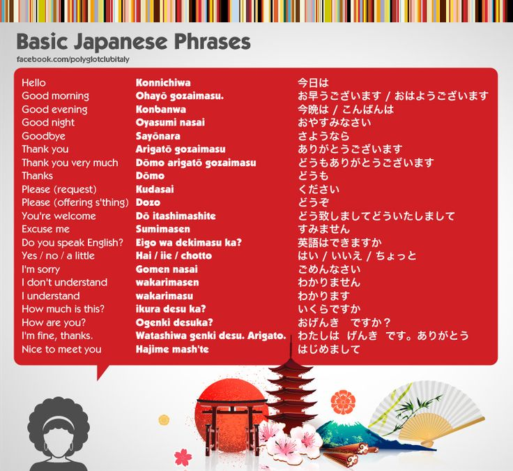 useful japanese phrases Useful japanese phrases we have all been there you're travelling to a foreign country and you promised yourself you'd learn some of the language before you got there, but life had other plans.