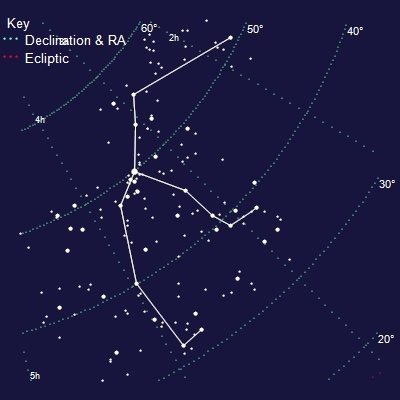 Map of The Constellation of Perseus - a meteor shower happens in this constellation every year on my birthday, think it would be a neat tattoo