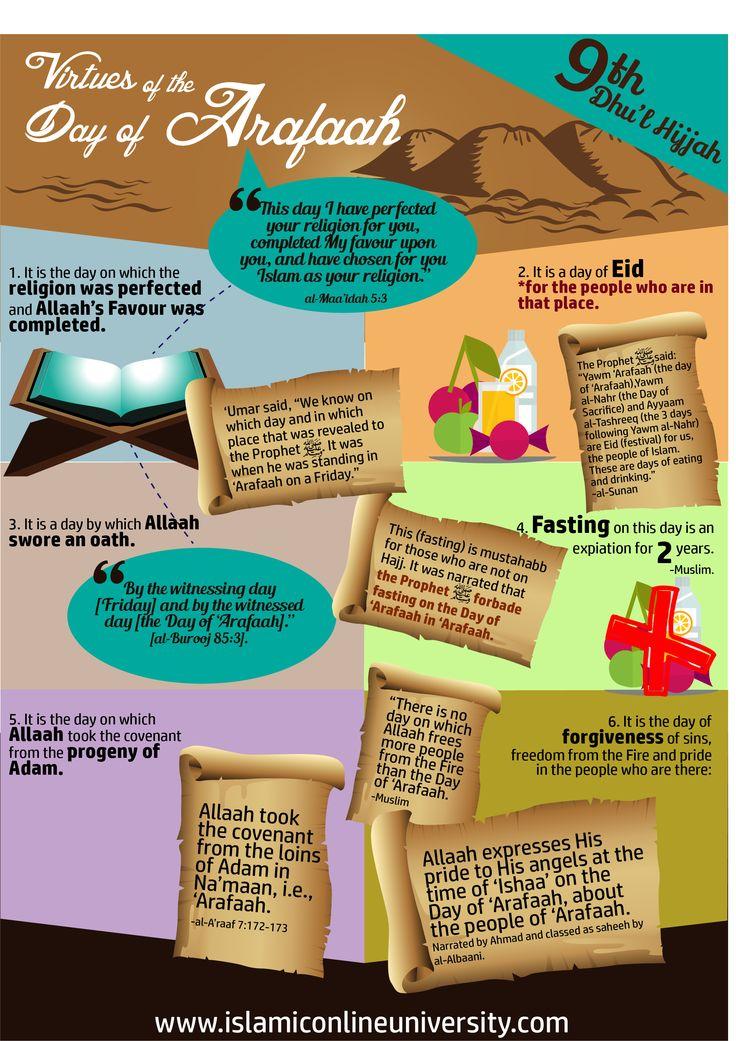 Islamic Online University Blog | Virtues of the Day of Arafaah | http://blog.islamiconlineuniversity.com
