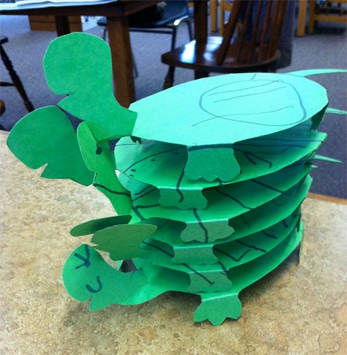 Yertle acitivity ... we make ours from small paper plates, predict how many we can stack before they fall ... the kids love it