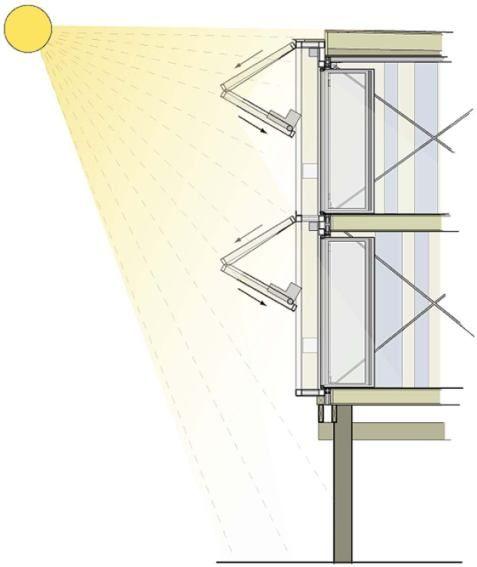 Lightweight Facade Systems   Architect Magazine   Curtain Walls, Award Winners, High-Performance Building, Interiors, Projects, Exteriors, Philadelphia-Camden-Wilmington, PA-NJ-DE-MD, James Timberlake, KieranTimberlake Associates, Pennsylvania