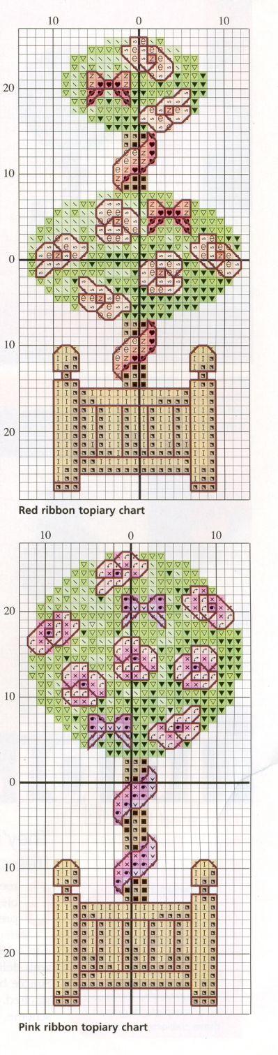 Cross-stitch Bookmark