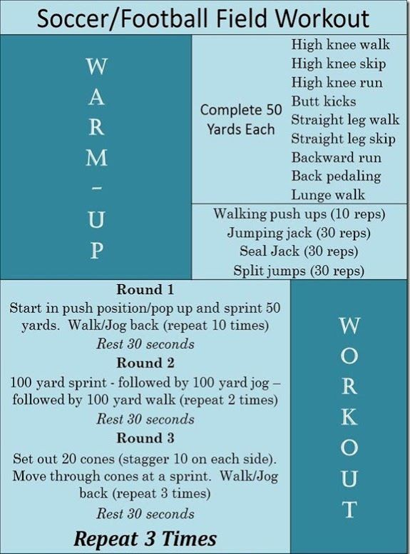 Sprint Conditioning Workout for Soccer