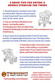 Image result for twin baby strollers infographics