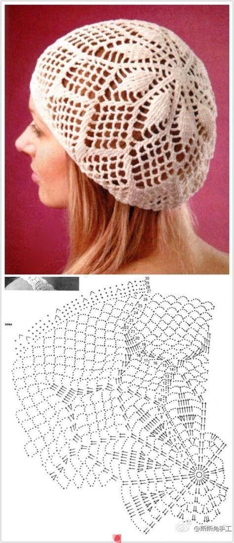 Шляпка   Crochet beanies hats & hoodies   Pinterest   Crochet ...